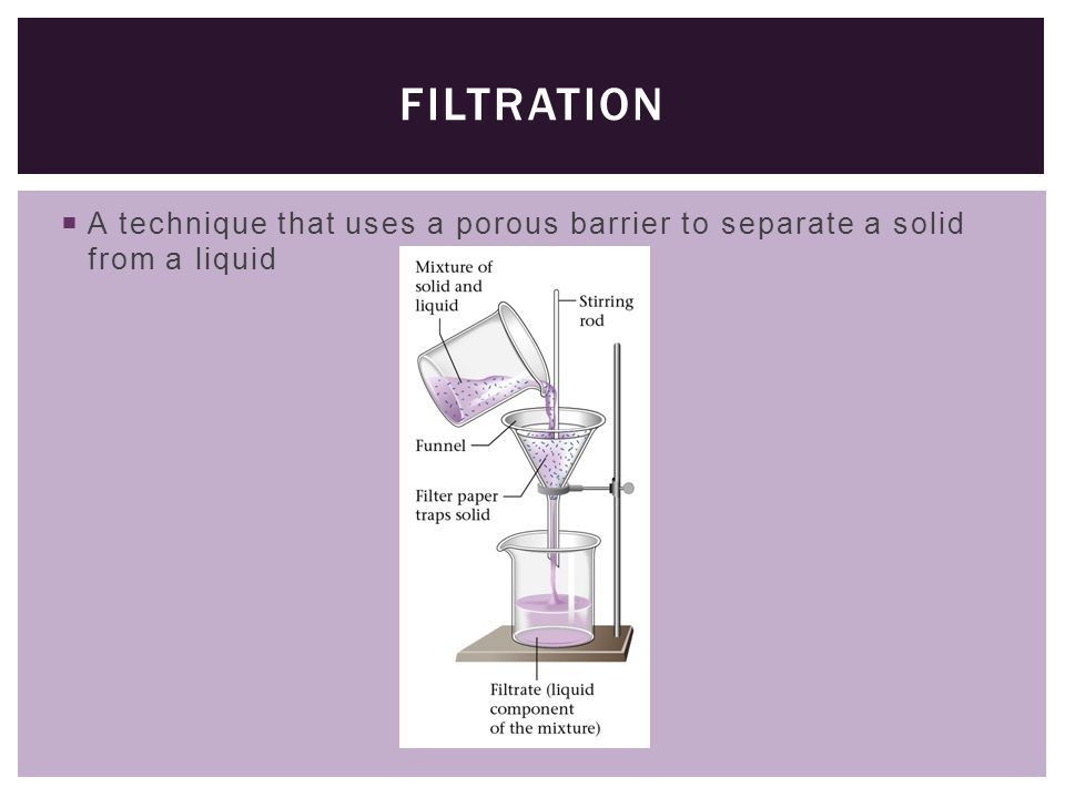  A technique that uses a porous barrier to separate a solid from a liquid FILTRATION