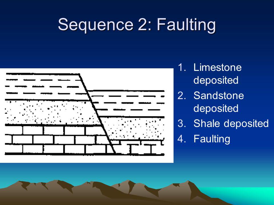 Sequence 1: Uplift & Erosion 1. 1.Limestone deposited 2.