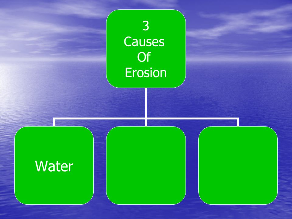 3 Causes Of Erosion Water