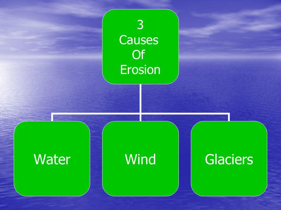 3 Causes Of Erosion WaterWindGlaciers