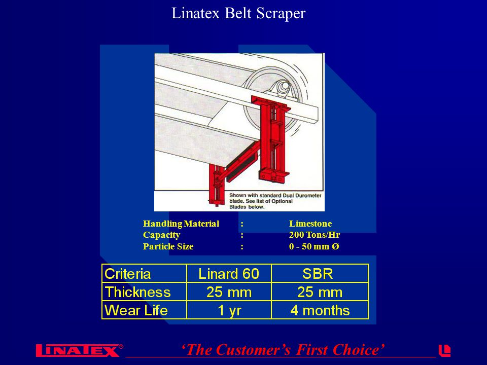 R 'The Customer's First Choice' Linatex Belt Scraper Handling Material:Limestone Capacity:200 Tons/Hr Particle Size:0 - 50 mm Ø