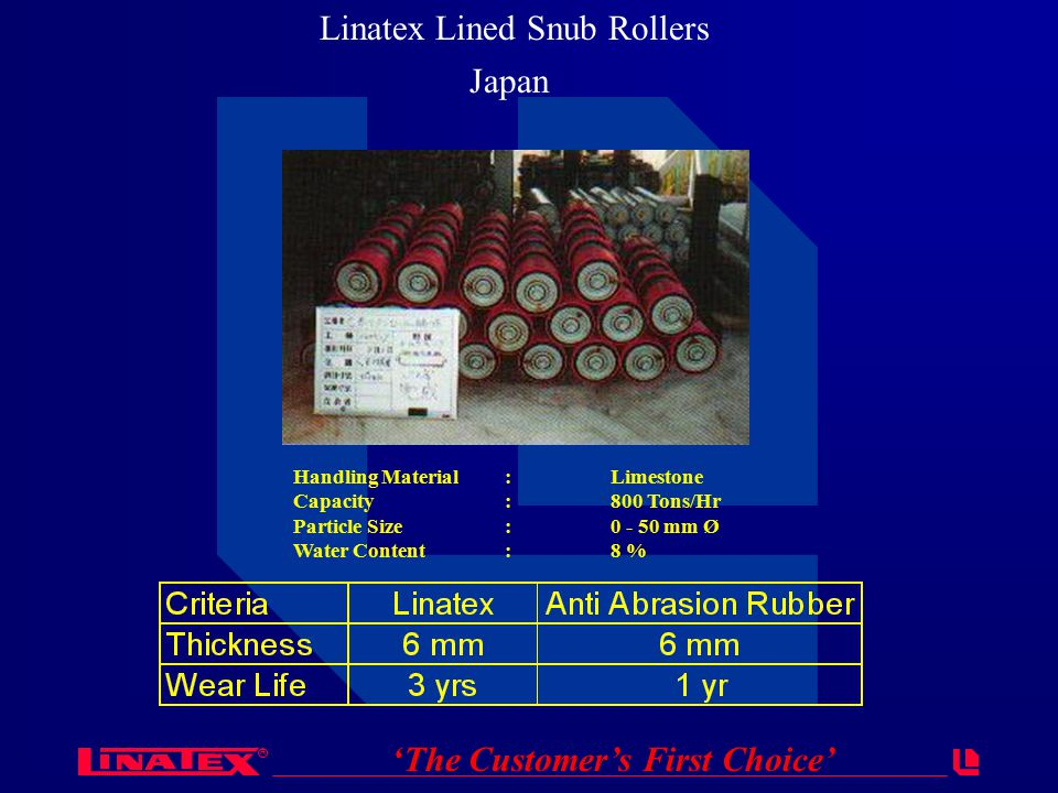 R 'The Customer's First Choice' Linatex Lined Snub Rollers Handling Material:Limestone Capacity:800 Tons/Hr Particle Size:0 - 50 mm Ø Water Content:8 % Japan