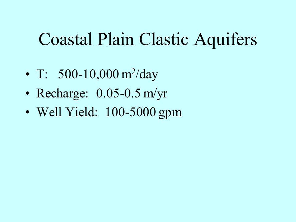 Coastal Plain Clastic Aquifers T: 500-10,000 m 2 /day Recharge: 0.05-0.5 m/yr Well Yield: 100-5000 gpm