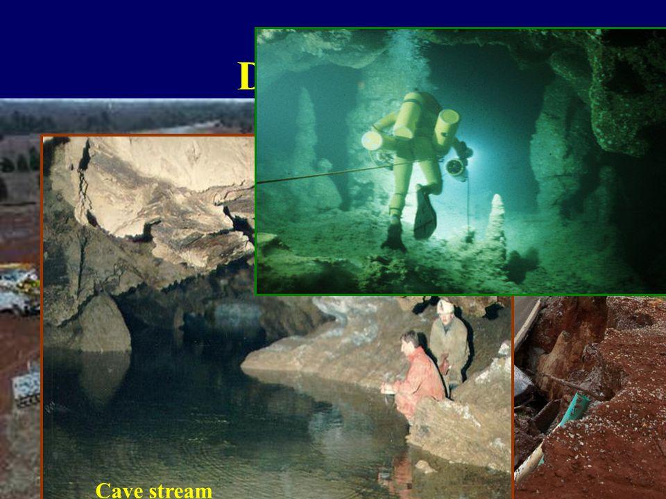 Dissolution Cave stream
