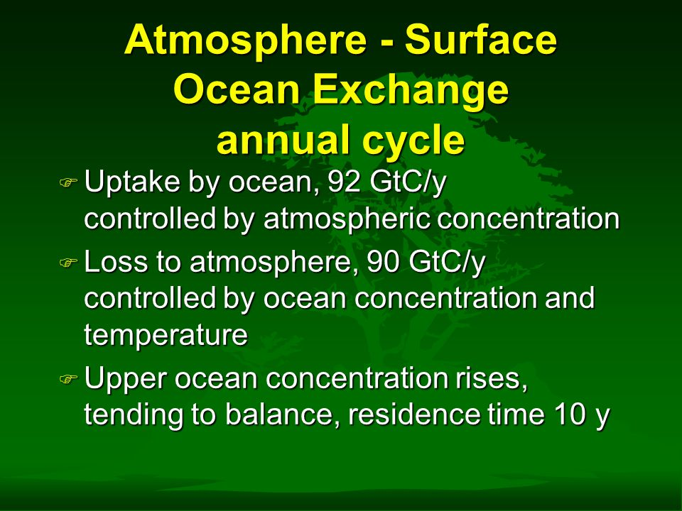 Atmosphere - Surface Ocean Exchange annual cycle F Uptake by ocean, 92 GtC/y controlled by atmospheric concentration F Loss to atmosphere, 90 GtC/y controlled by ocean concentration and temperature F Upper ocean concentration rises, tending to balance, residence time 10 y