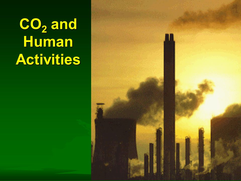 CO 2 and Human Activities