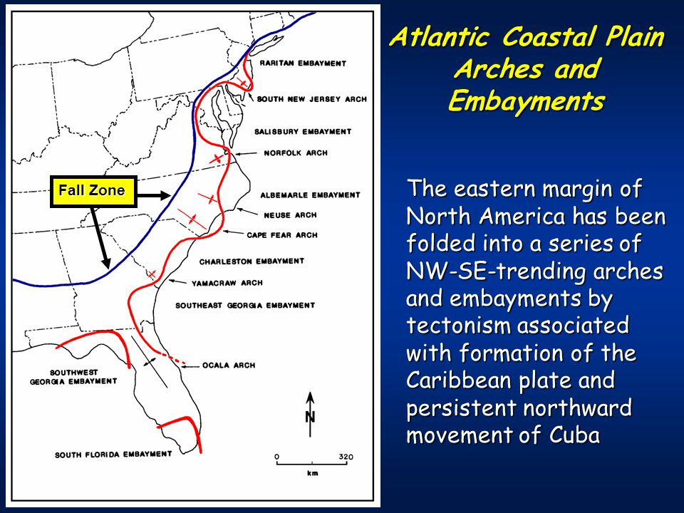 Atlantic Coastal Plain Arches and Embayments The eastern margin of North America has been folded into a series of NW-SE-trending arches and embayments by tectonism associated with formation of the Caribbean plate and persistent northward movement of Cuba Fall Zone