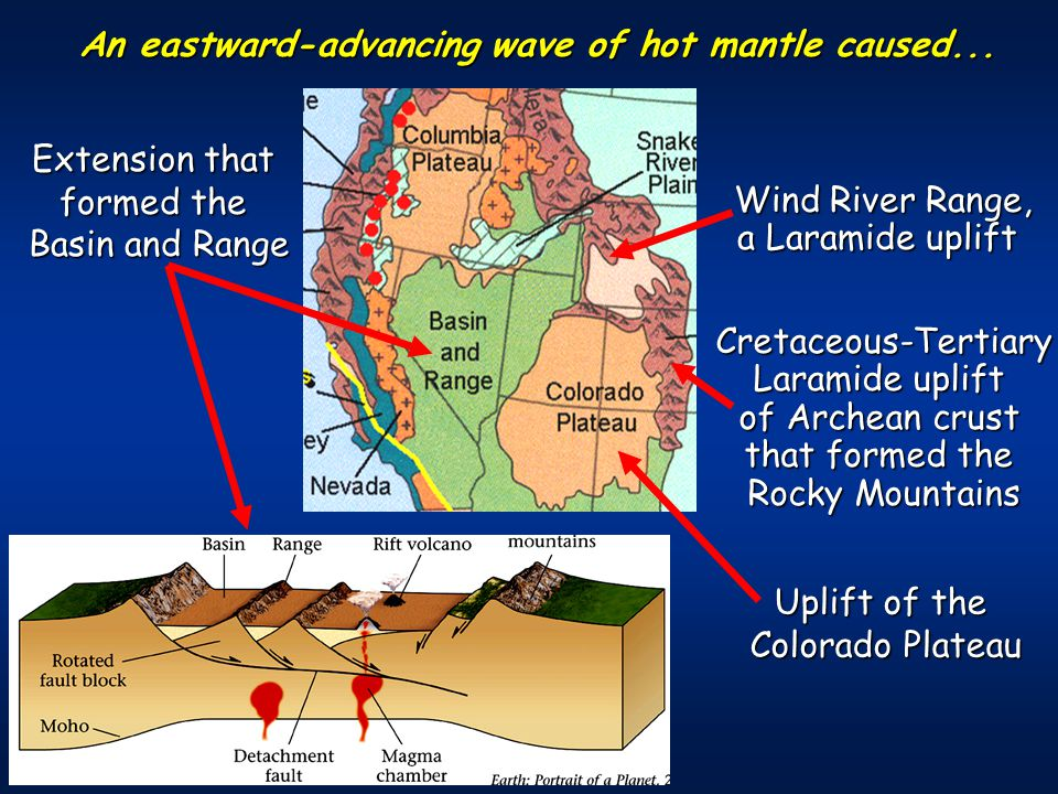 An eastward-advancing wave of hot mantle caused...