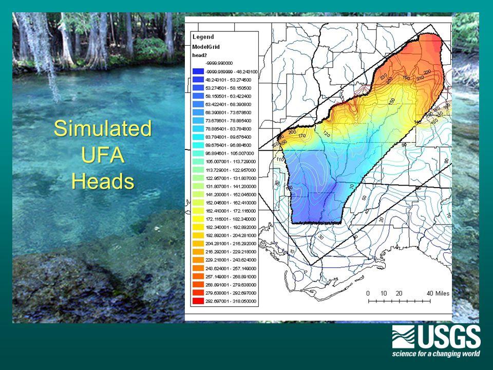 Simulated UFA Heads