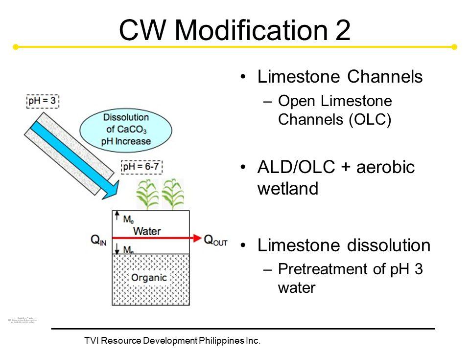 TVI Resource Development Philippines Inc. CW Modification 2 Limestone Channels –Open Limestone Channels (OLC) ALD/OLC + aerobic wetland Limestone diss