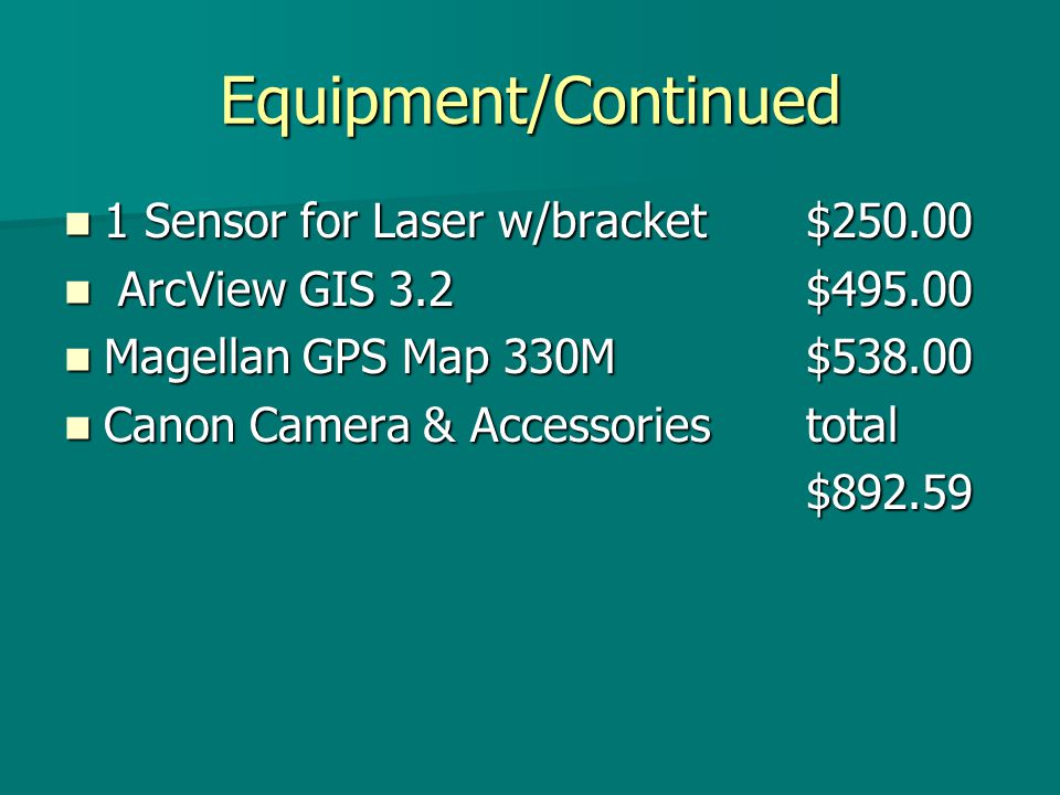 Equipment/Continued 1 Sensor for Laser w/bracket$250.00 1 Sensor for Laser w/bracket$250.00 ArcView GIS 3.2$495.00 ArcView GIS 3.2$495.00 Magellan GPS Map 330M$538.00 Magellan GPS Map 330M$538.00 Canon Camera & Accessories total Canon Camera & Accessories total$892.59