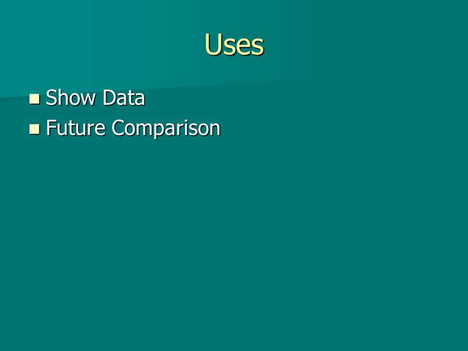 Uses Show Data Show Data Future Comparison Future Comparison