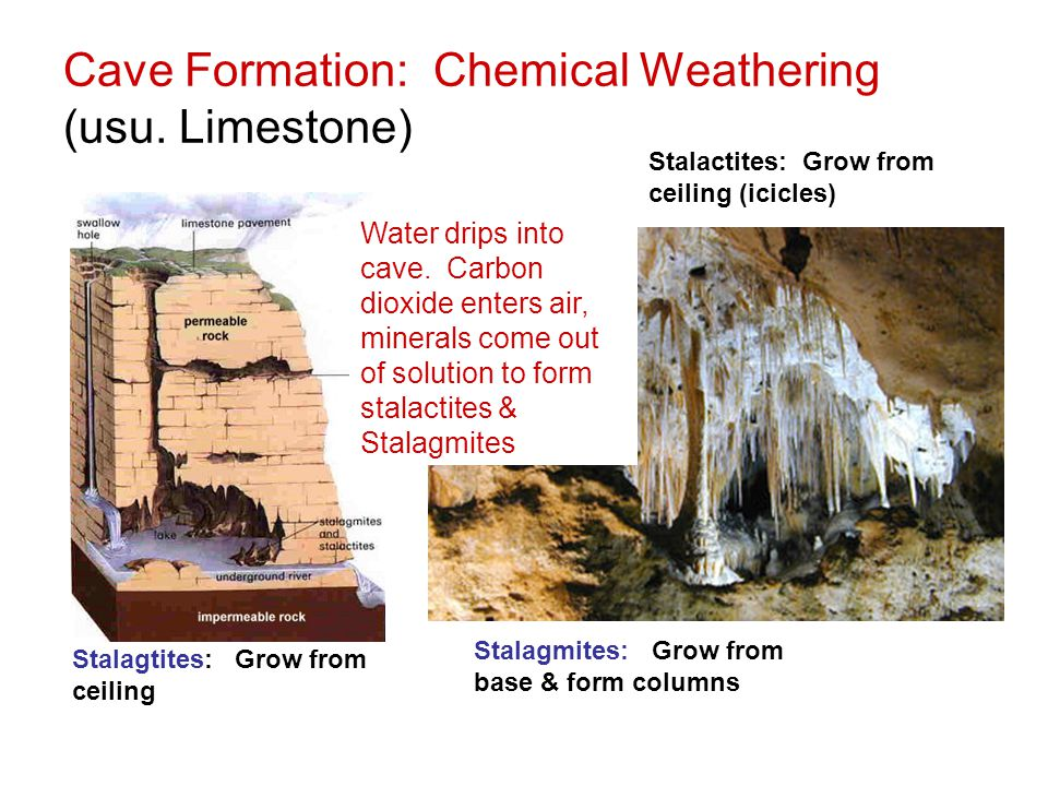 Cave Formation: Chemical Weathering (usu. Limestone) Stalactites: Grow from ceiling (icicles) Stalagmites: Grow from base & form columns Water drips i