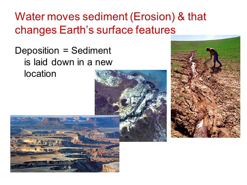 HW QUIZ 1.Describe 2 features/landforms created by glacial erosion.