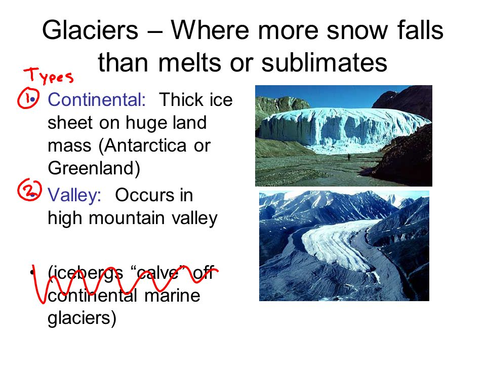 Glaciers – Where more snow falls than melts or sublimates Continental: Thick ice sheet on huge land mass (Antarctica or Greenland) Valley: Occurs in h