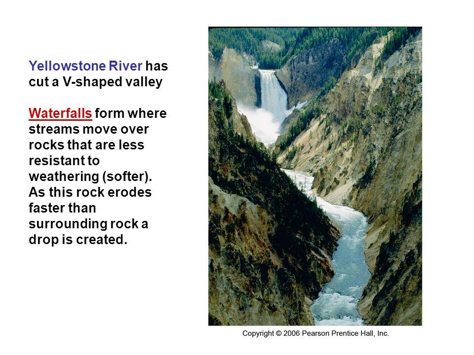 Glacial Erosion 1.