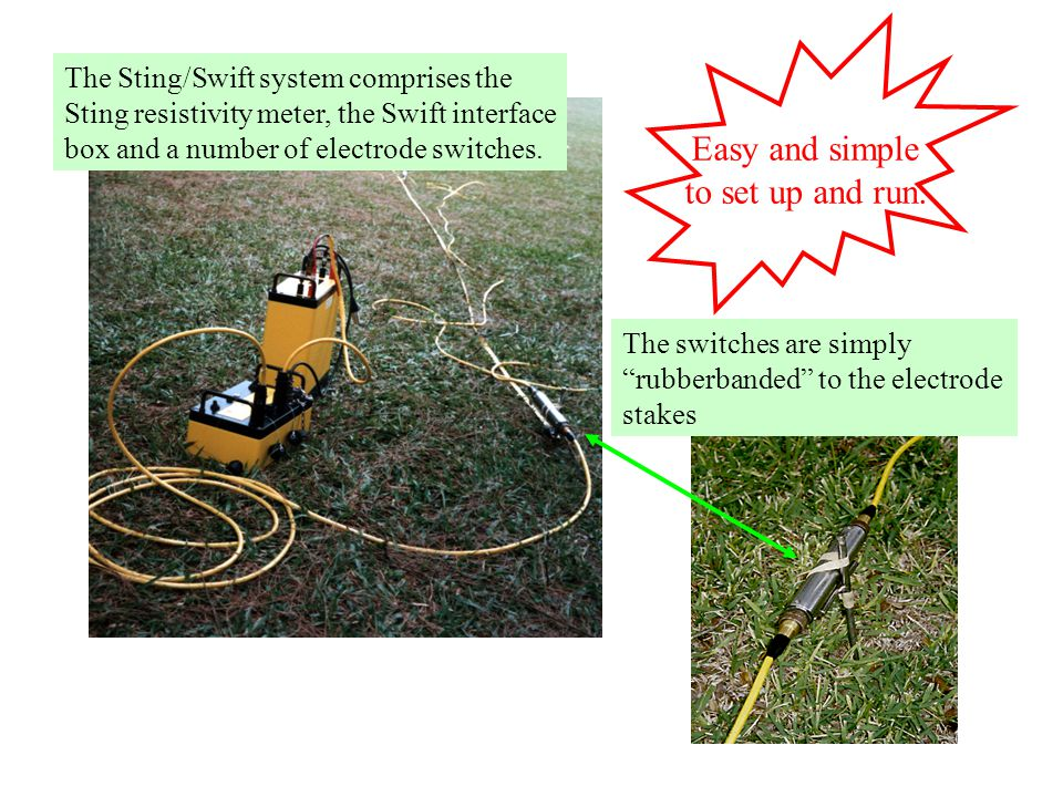 The Sting/Swift system comprises the Sting resistivity meter, the Swift interface box and a number of electrode switches.