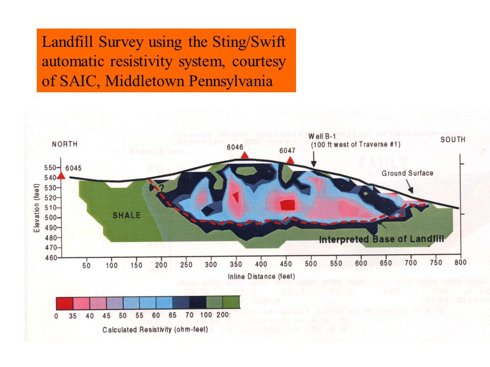 Landfill Survey using the Sting/Swift automatic resistivity system, courtesy of SAIC, Middletown Pennsylvania