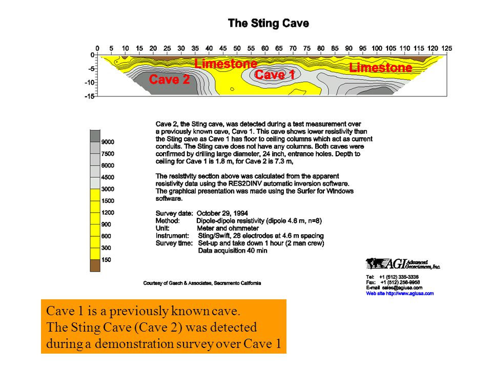 The Sting Cave was carefully mapped and named by Mike Warton & Associates