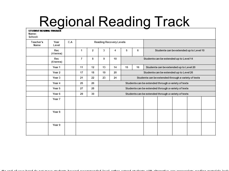 Regional Reading Track STUDENT READING TRACKER Name: School: Teacher's Name Year Level C.AReading Recovery Levels Rec (4 terms) 123456Students can be