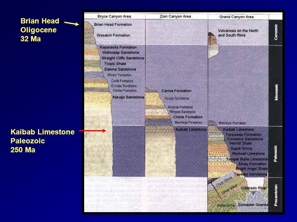 Brian Head Oligocene 32 Ma Kaibab Limestone Paleozoic 250 Ma