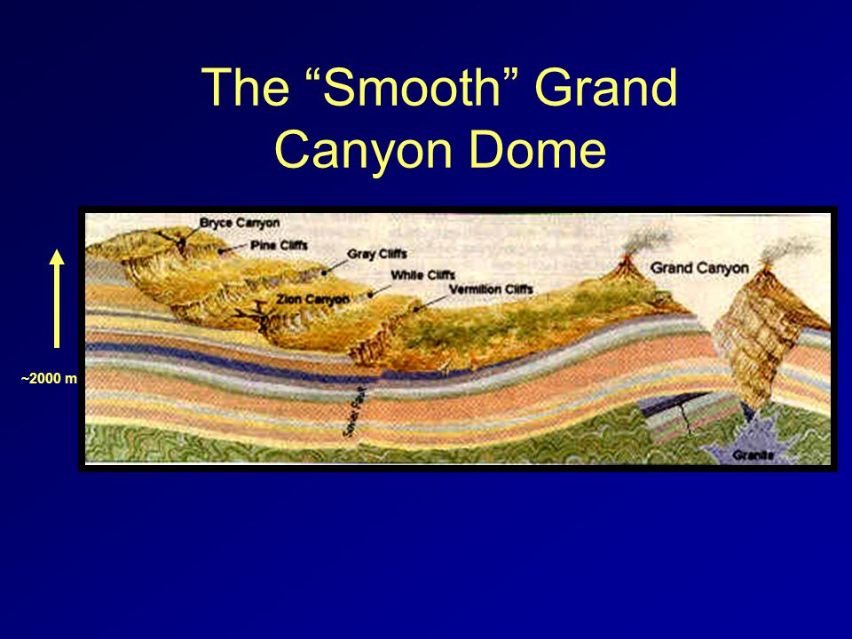The Smooth Grand Canyon Dome ~2000 m