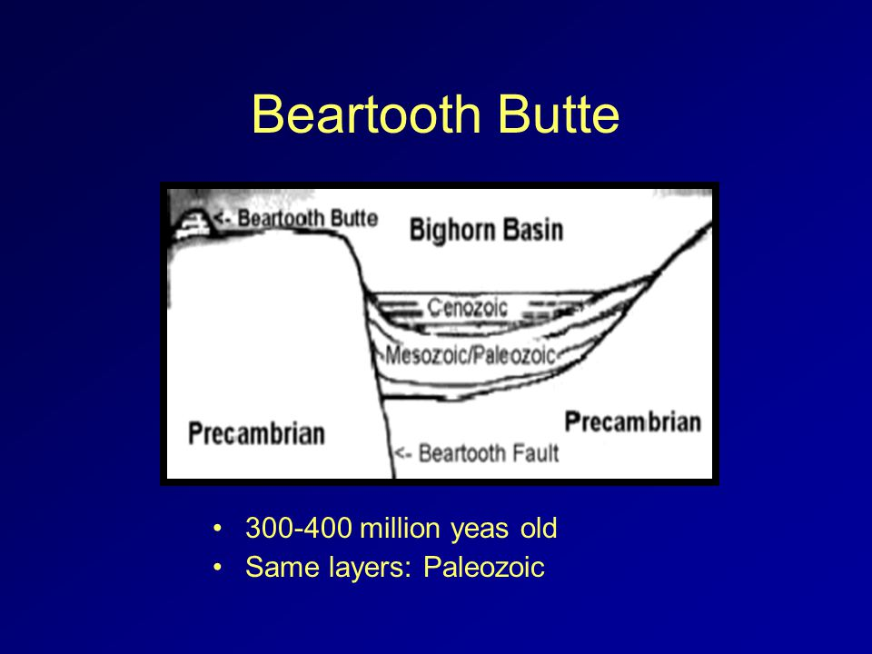 Beartooth Butte 300-400 million yeas old Same layers: Paleozoic