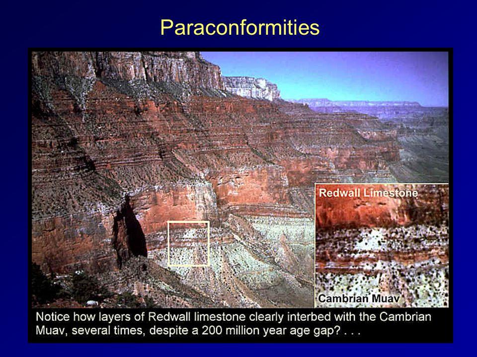 Paraconformities