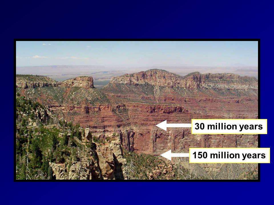 Redwall Limestone Supai Group Muav Limestone 150 million years 30 million years