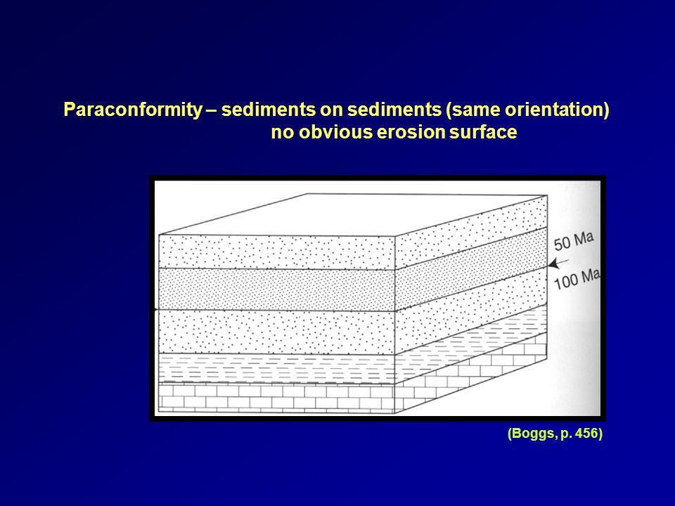 Paraconformity – sediments on sediments (same orientation) no obvious erosion surface (Boggs, p.