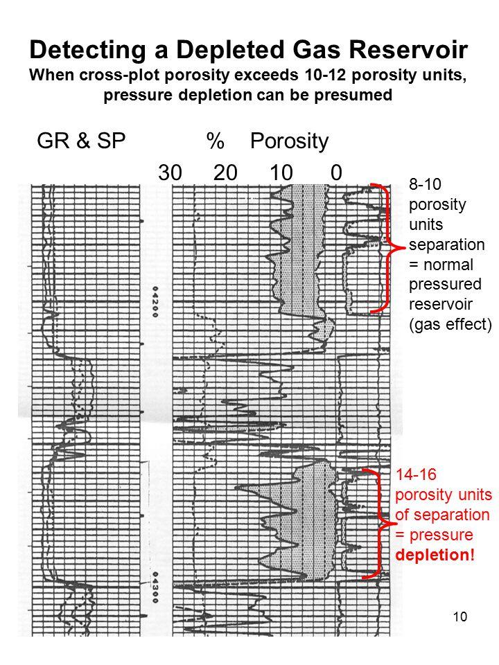 10 Detecting a Depleted Gas Reservoir When cross-plot porosity exceeds 10-12 porosity units, pressure depletion can be presumed GR & SP % Porosity 30