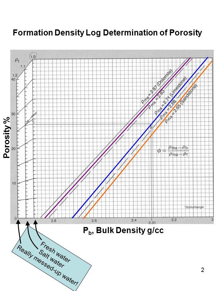 2 Fresh water Salt water Really messed-up water! Porosity % Ρ b, Bulk Density g/cc Formation Density Log Determination of Porosity