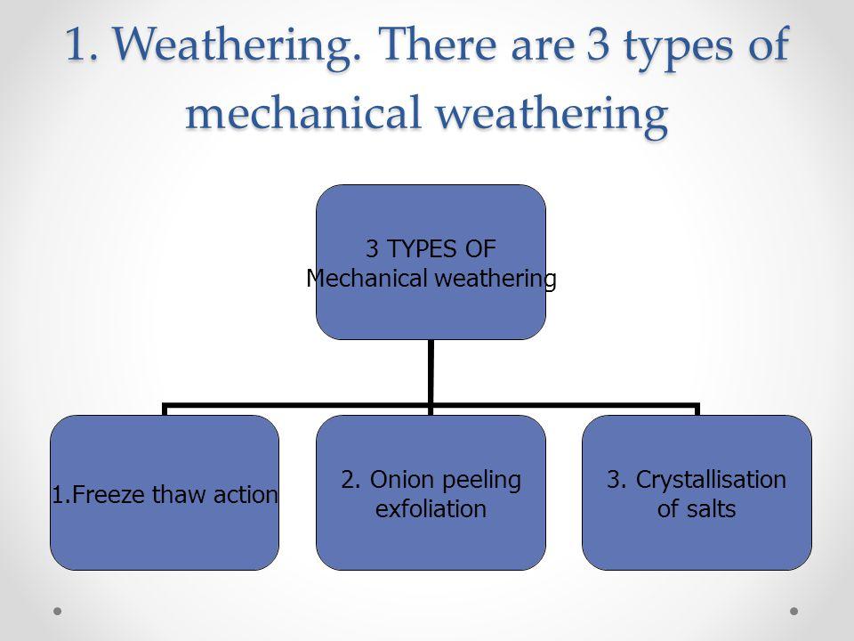 1. Weathering.