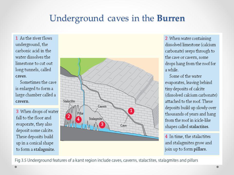 Underground caves in the Burren