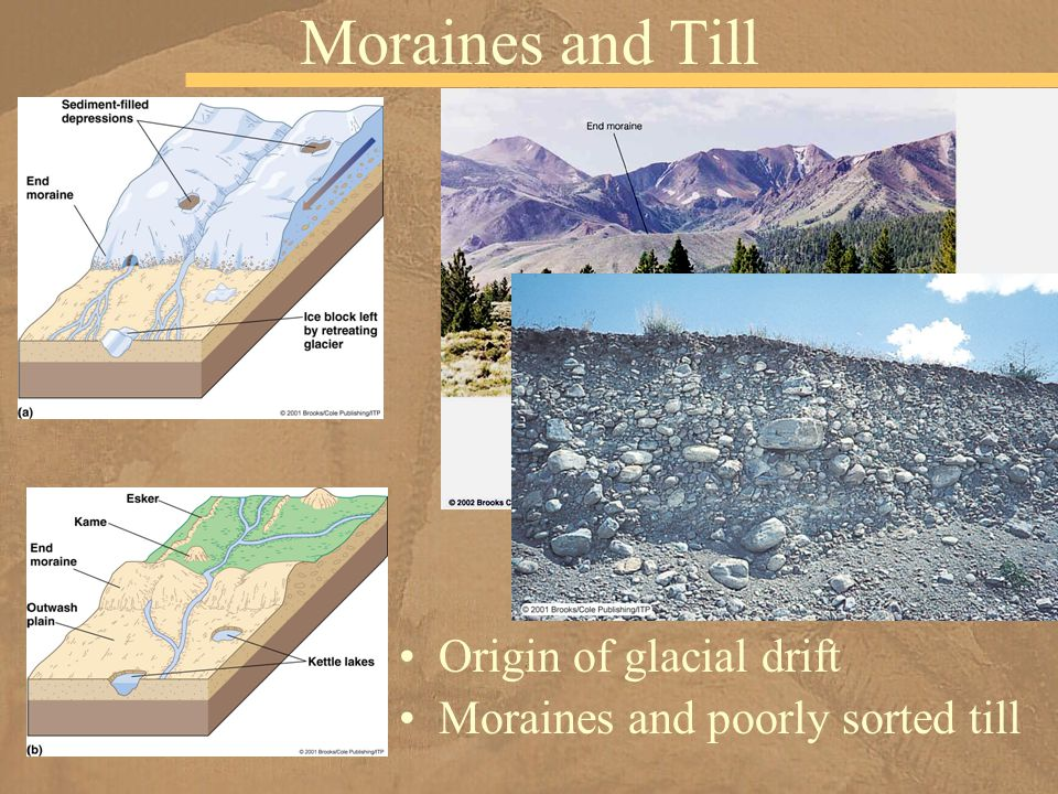 Moraines and poorly sorted till Moraines and Till Origin of glacial drift