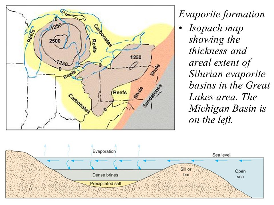 Evaporite formation Isopach map showing the thickness and areal extent of Silurian evaporite basins in the Great Lakes area.