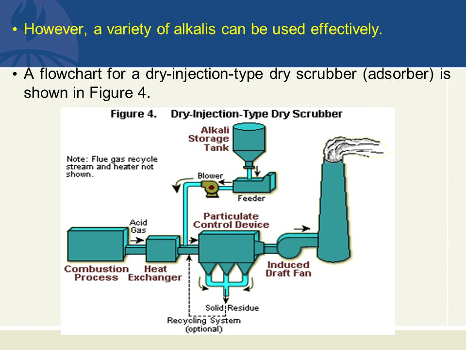 However, a variety of alkalis can be used effectively. A flowchart for a dry-injection-type dry scrubber (adsorber) is shown in Figure 4.