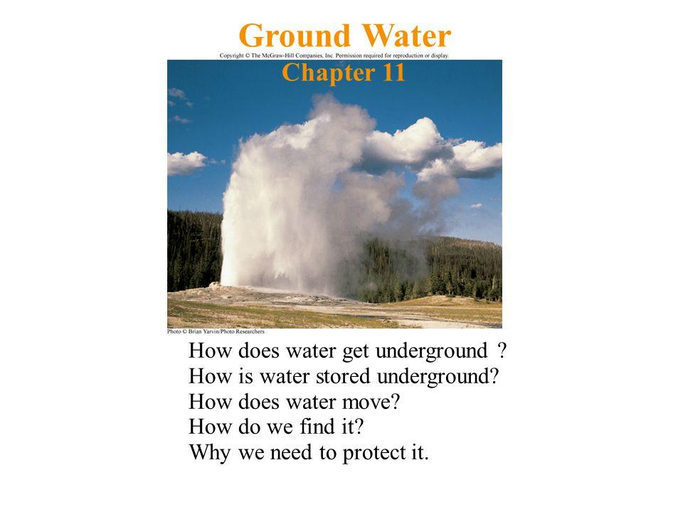 Ground Water Chapter 11 How does water get underground .
