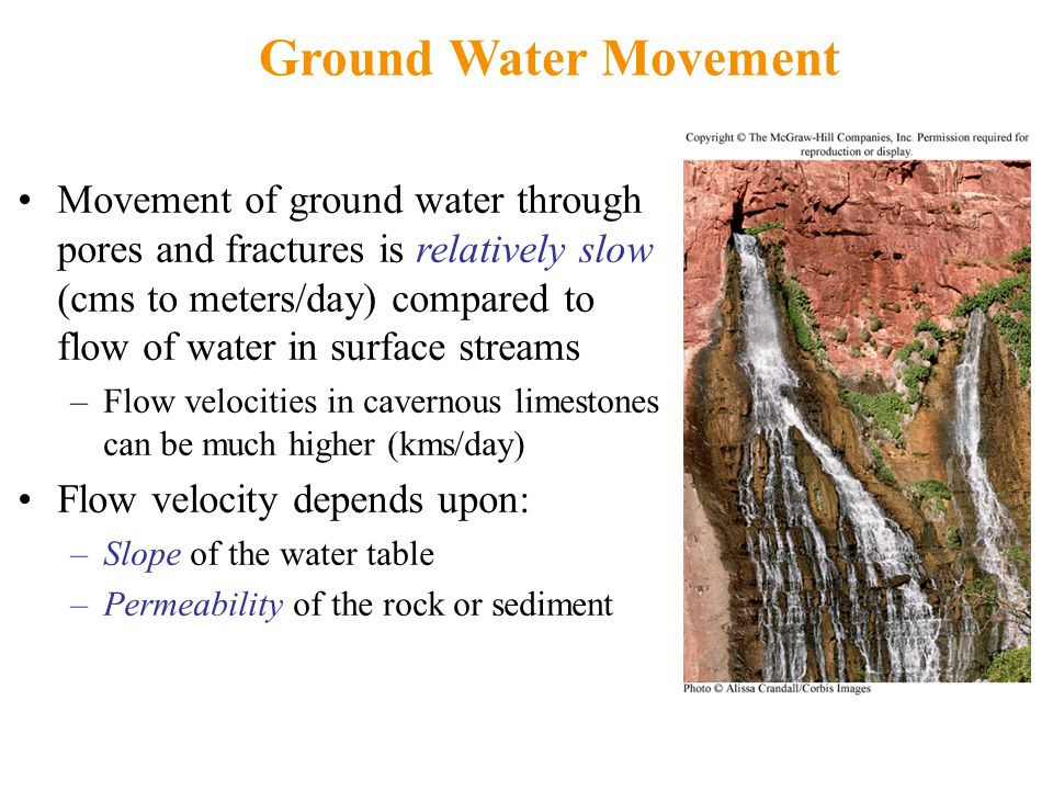 Ground Water Movement Movement of ground water through pores and fractures is relatively slow (cms to meters/day) compared to flow of water in surface streams –Flow velocities in cavernous limestones can be much higher (kms/day) Flow velocity depends upon: –Slope of the water table –Permeability of the rock or sediment