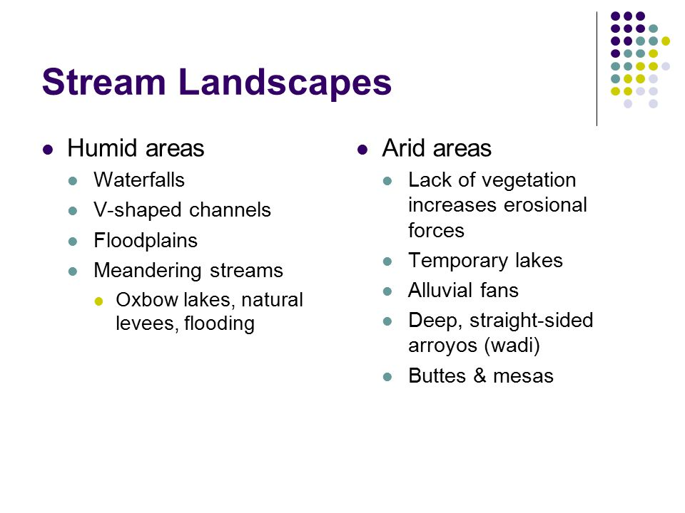 Stream Landscapes Humid areas Waterfalls V-shaped channels Floodplains Meandering streams Oxbow lakes, natural levees, flooding Arid areas Lack of veg