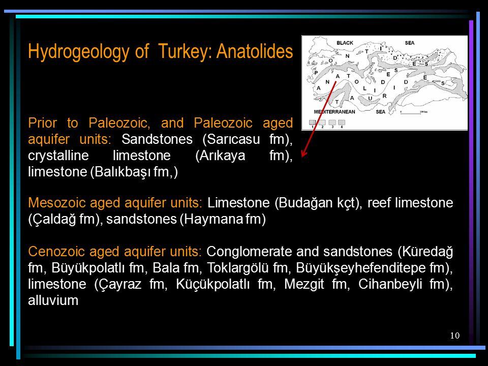 10 Hydrogeology of Turkey: Anatolides Prior to Paleozoic, and Paleozoic aged aquifer units: Sandstones (Sarıcasu fm), crystalline limestone (Arıkaya fm), limestone (Balıkbaşı fm,) Mesozoic aged aquifer units: Limestone (Budağan kçt), reef limestone (Çaldağ fm), sandstones (Haymana fm) Cenozoic aged aquifer units: Conglomerate and sandstones (Küredağ fm, Büyükpolatlı fm, Bala fm, Toklargölü fm, Büyükşeyhefenditepe fm), limestone (Çayraz fm, Küçükpolatlı fm, Mezgit fm, Cihanbeyli fm), alluvium