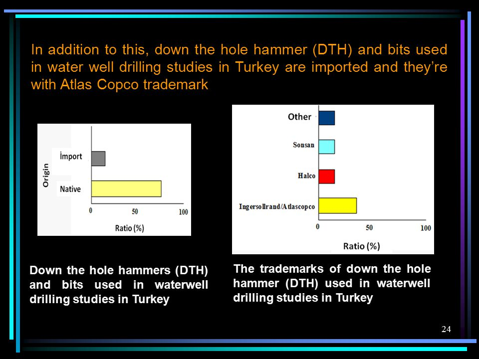 24 In addition to this, down the hole hammer (DTH) and bits used in water well drilling studies in Turkey are imported and they're with Atlas Copco trademark Down the hole hammers (DTH) and bits used in waterwell drilling studies in Turkey The trademarks of down the hole hammer (DTH) used in waterwell drilling studies in Turkey