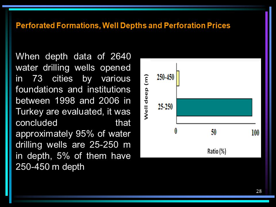 28 When depth data of 2640 water drilling wells opened in 73 cities by various foundations and institutions between 1998 and 2006 in Turkey are evaluated, it was concluded that approximately 95% of water drilling wells are 25-250 m in depth, 5% of them have 250-450 m depth Perforated Formations, Well Depths and Perforation Prices