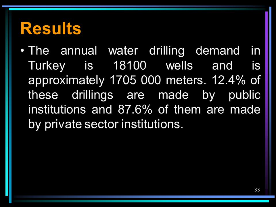 33 Results The annual water drilling demand in Turkey is 18100 wells and is approximately 1705 000 meters.