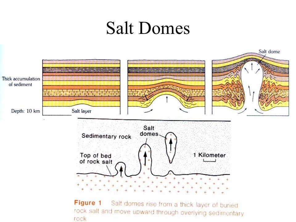 Salt Domes