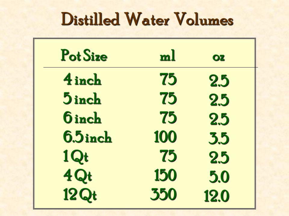 Distilled Water Volumes 4 inch 5 inch 6 inch 6.5 inch 1 Qt 4 Qt 12 Qt 75757510075150350 2.52.52.53.52.55.012.0 Pot Size mloz