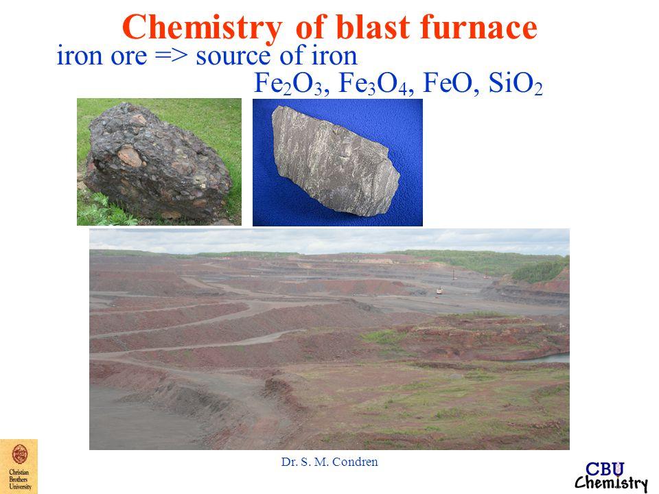 Dr. S. M. Condren Chemistry of blast furnace iron ore => source of iron Fe 2 O 3, Fe 3 O 4, FeO, SiO 2