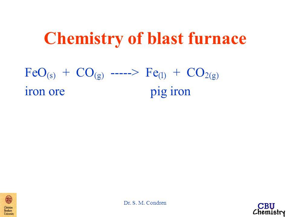 Dr. S. M. Condren Chemistry of blast furnace FeO (s) + CO (g) -----> Fe (l) + CO 2(g) iron ore pig iron