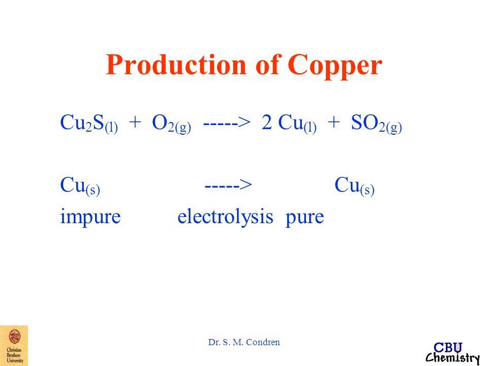 Dr. S. M. Condren Production of Copper Cu 2 S (l) + O 2(g) -----> 2 Cu (l) + SO 2(g) Cu (s) ----->Cu (s) impure electrolysispure