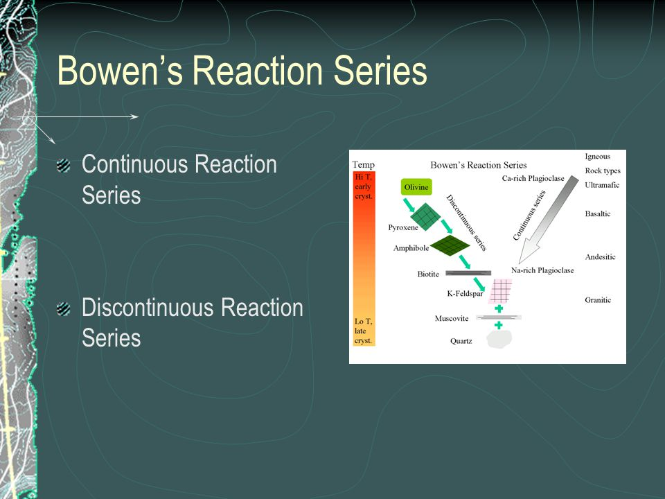 Bowen's Reaction Series Continuous Reaction Series Discontinuous Reaction Series